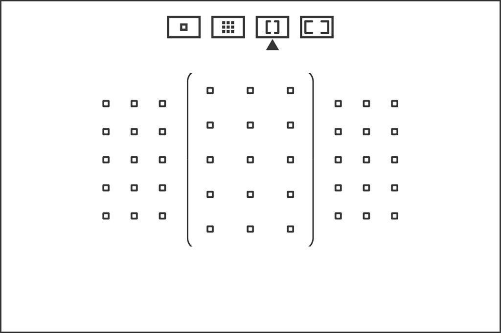 Gekonnte Anwendung der Fokusmethoden: Zonenfokus.