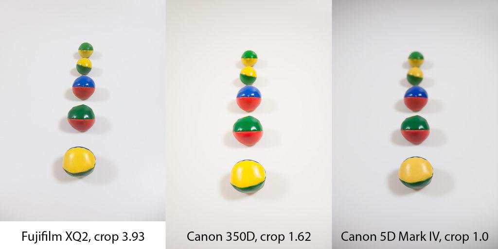 Erfahren Sie, wie sich ihr Cropfaktor unterscheidet: Drei Systeme mit der Blende f/2.8 und dem gleichen Bildwinkel.