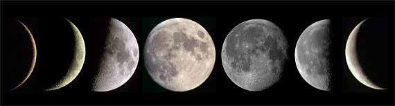 Wie man den Mond fotografiert: Mondphasen.