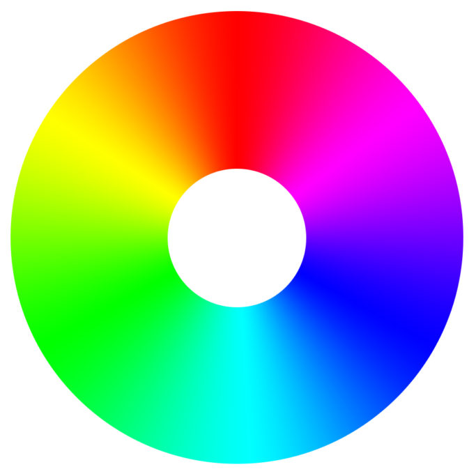 Das Diagramm mit der roten, grünen und blauen Farbe.