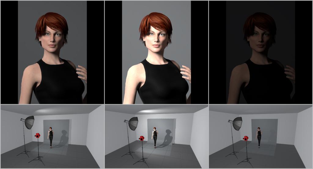 Porträts richtig belichten I - Intensität des Lichts