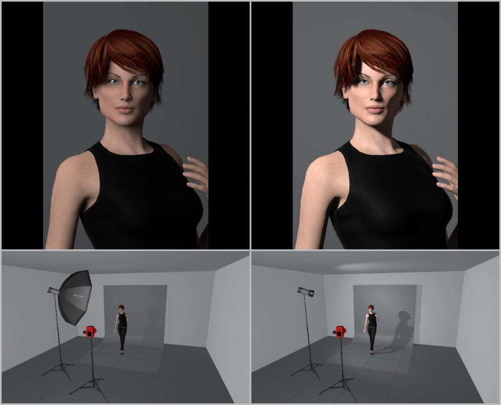 Porträts richtig belichten I - Qualität des Lichts