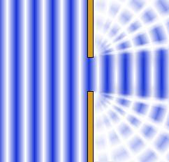 Beugung: Auf dem Bild wird das Licht dargestellt, welches durch die geschlossene Blende dringt.