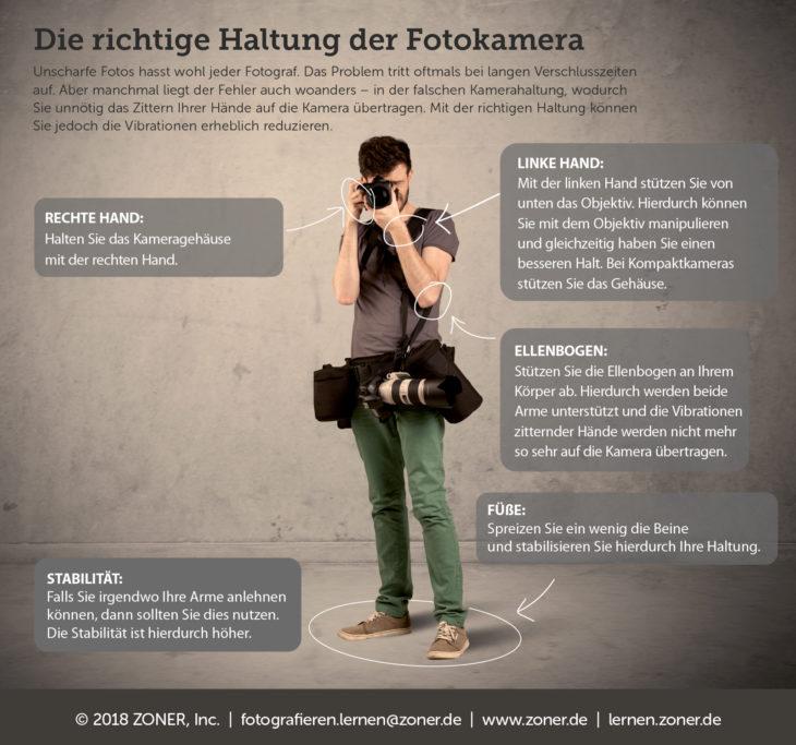 infografik - fotokamera haltung