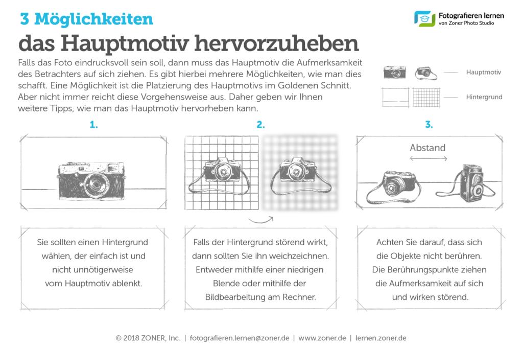 infografik - Hauptmotiv hervorzuheben