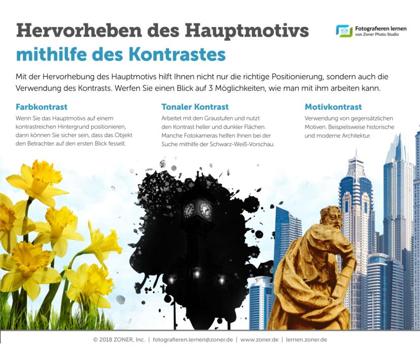 infografik: Hauptmotiv und Kontrastes