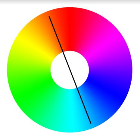 Wie kann man die Bildbearbeitung beschleunigen und gleichzeitig den eigenen Stil beibehalten - diagram