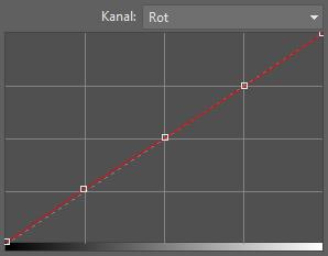 die Kurve