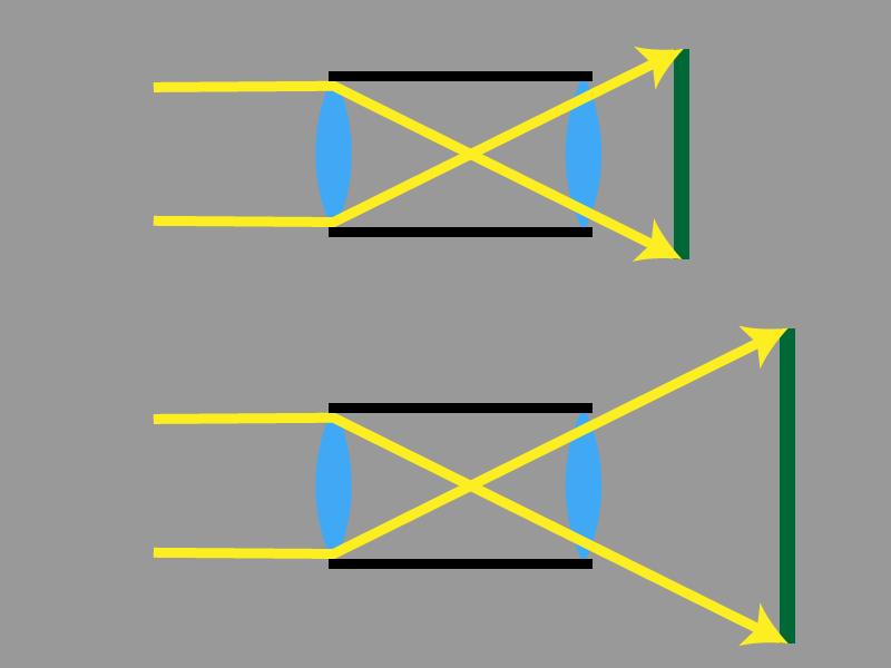 Verschiedene Sensoren