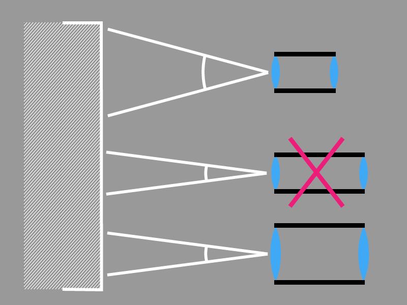 """Ein Weitwinkelobjektiv hat beim """"Heranzoomen"""" nicht die gleiche Öffnung, aber es kommt automatisch zur Vergrößerung der Öffnung."""