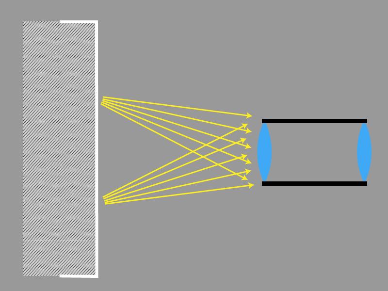 Licht von mehreren Punkten