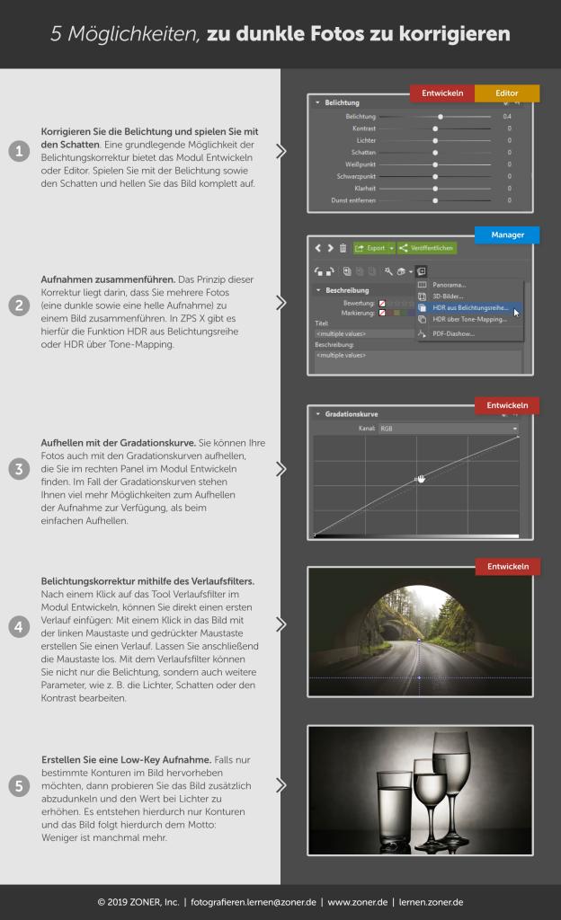 infografik zu dunkle fotos