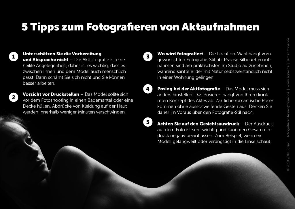 infografik aktaufnahmen
