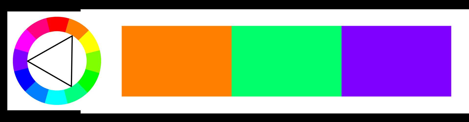 Coloring Schritt-für-Schritt I: Farbtheorie